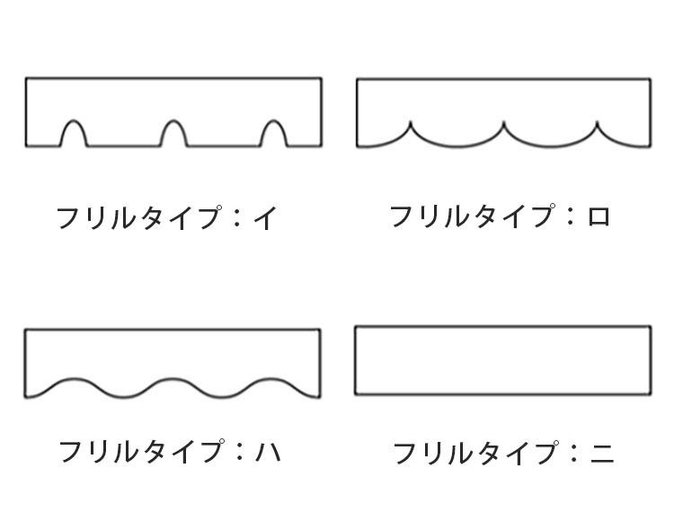フリルの形状パターン